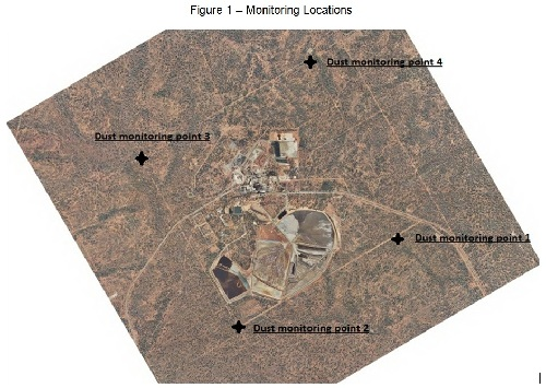 Monitoring Locations